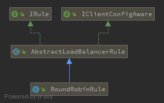 RoundRobinRule继承结构